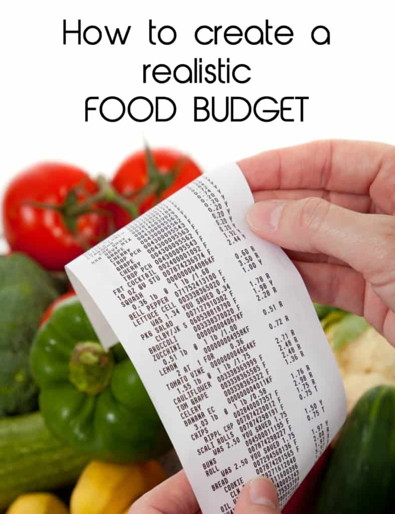 How to create a realistic food budget